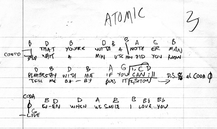 ATOMIC NUMBER 23 Chart Copyright 1971-2009 by Frederick George Moore